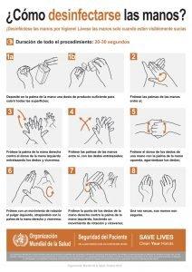 esquema de cómo limpiarse las manos adecuadamente