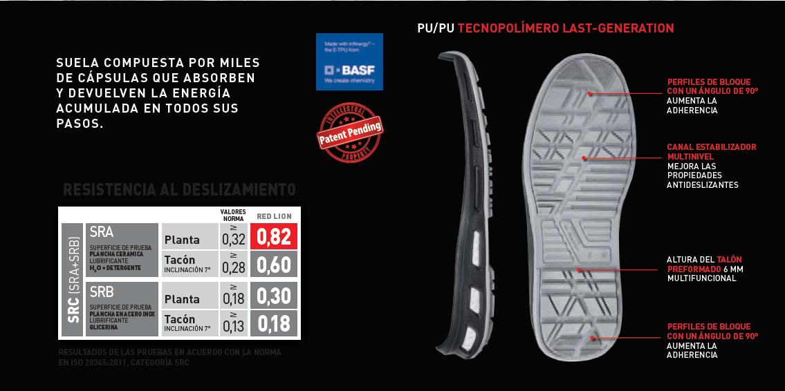 INFINERGY®, tecnología puntera en tus zapatos de seguridad RedLion