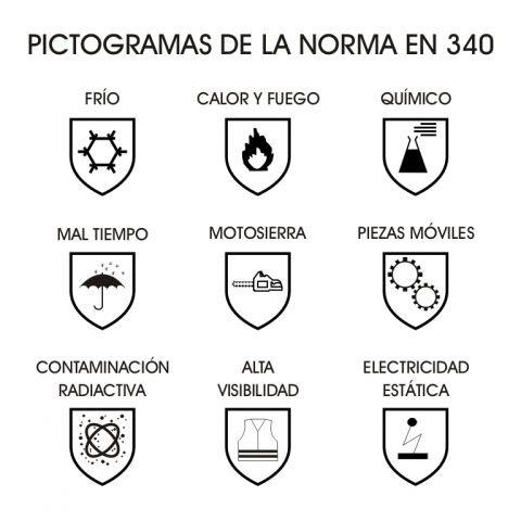 Normativa, marcaje, y símbolos en la ropa de protección