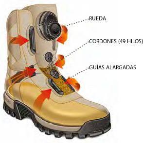 ad6cb648ade Conoces el calzado de seguridad FAL? Pues quizá deberías… | Equipos ...
