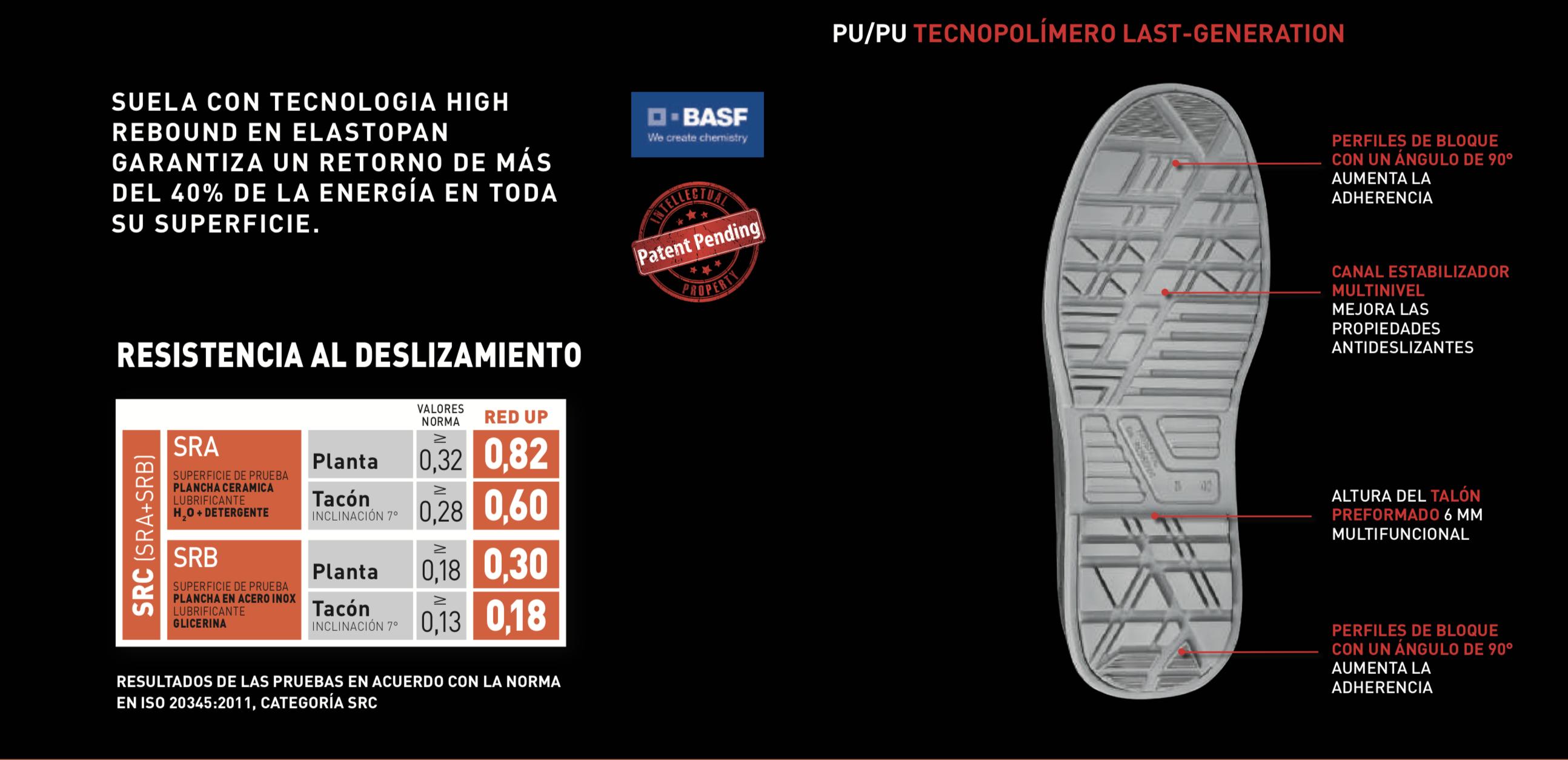 Mejora rendimiento con zapatillas seguridad Red Up